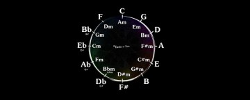 Worship Planning Tip: Implementing Music Theory Using The Circle Of Fifths